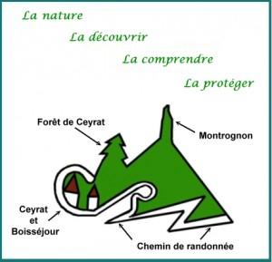 Signification du logo de Ceyrat Boisséjour Nature